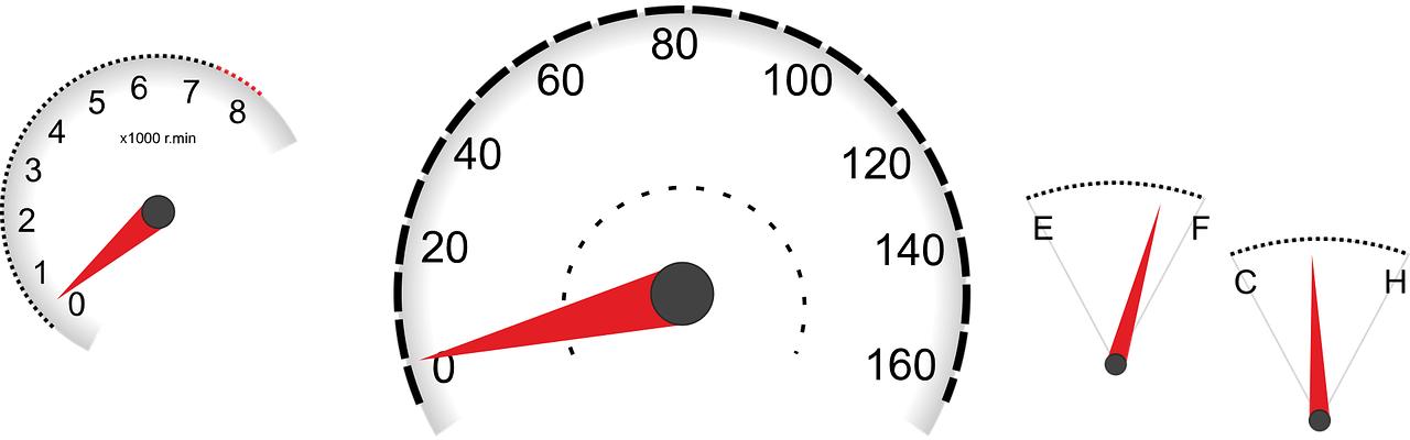 dynamisch dashboard
