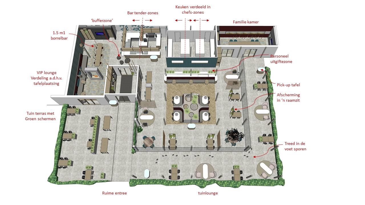 Het 1,5-meter Restaurant - visualisatie